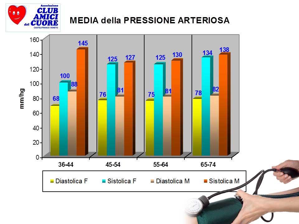 Diapositiva4_bis